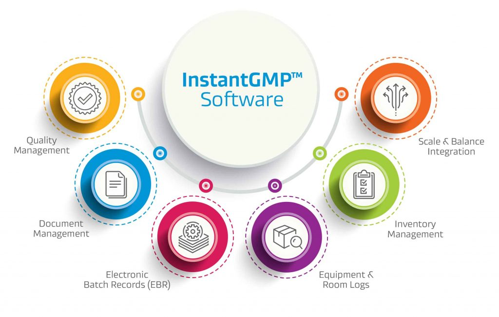 Batch Manufacturing and Quality System Software