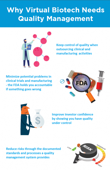 Quality Management System for Virtual Biotech and Pharmaceutical Companies